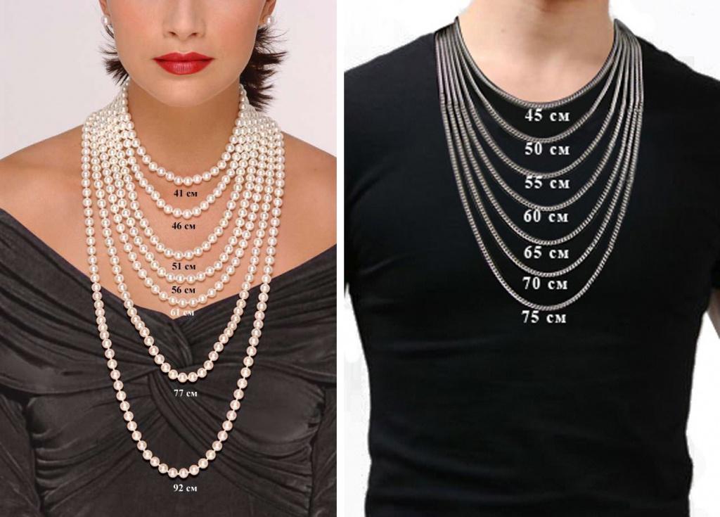 Как определить размер мужской и женской цепочки