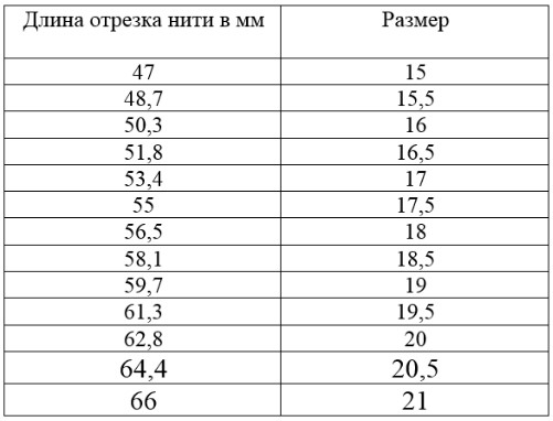 таблица соответствия длины нити